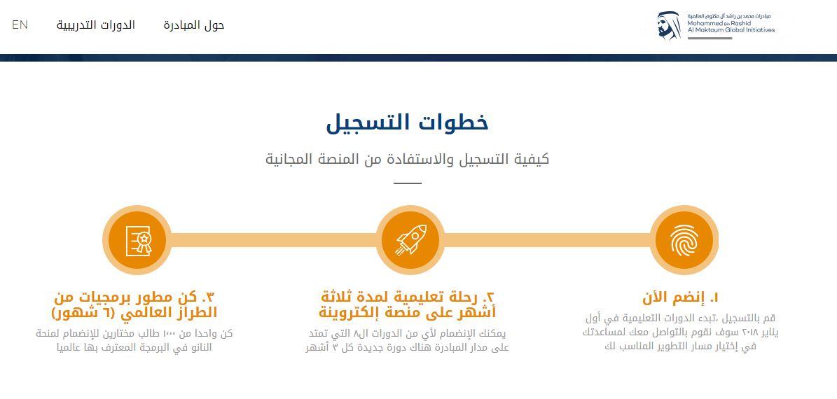 خطوات التسجيل في مبادرة مليون مبرمج عربي