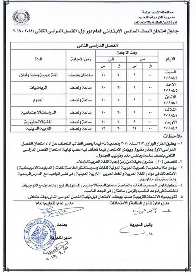 تعرف علي جدول امتحانات الشهادة الابتدائية بجميع محافظات مصر نبأ حصري