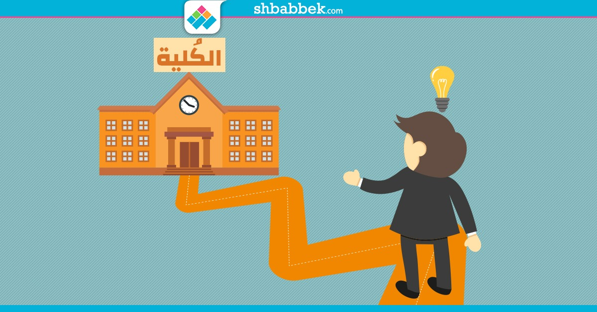 لو التنسيق جابلك كلية مش عايزها.. خليك تمام