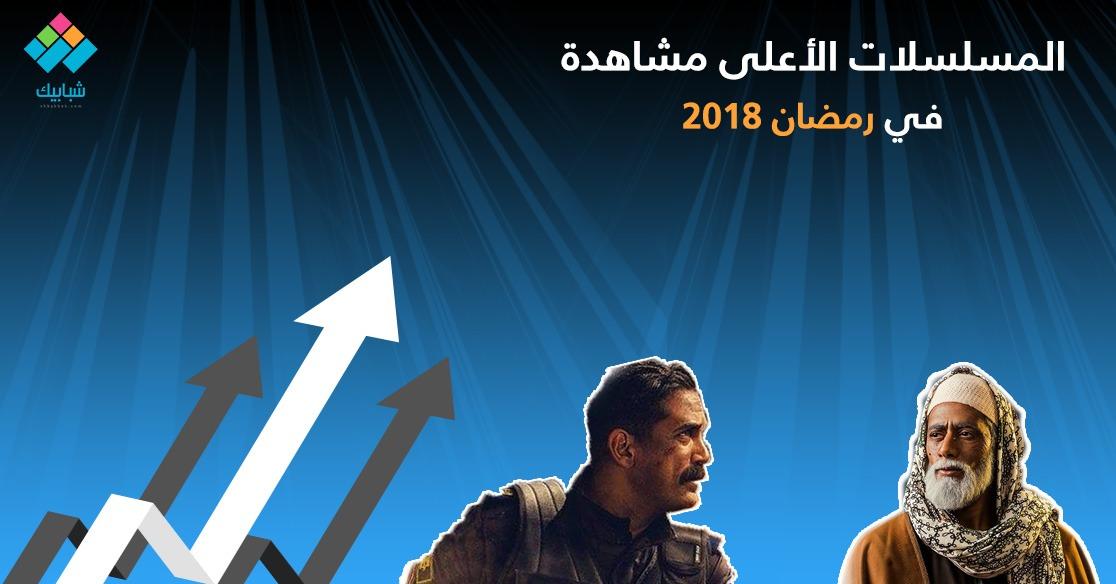 بالأرقام.. نسب مشاهدة مسلسلات رمضان 2018