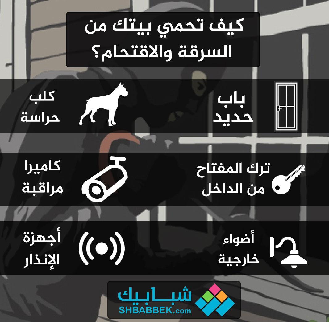 وسائل حماية وتأمين البيت من السرقة والاقتحام