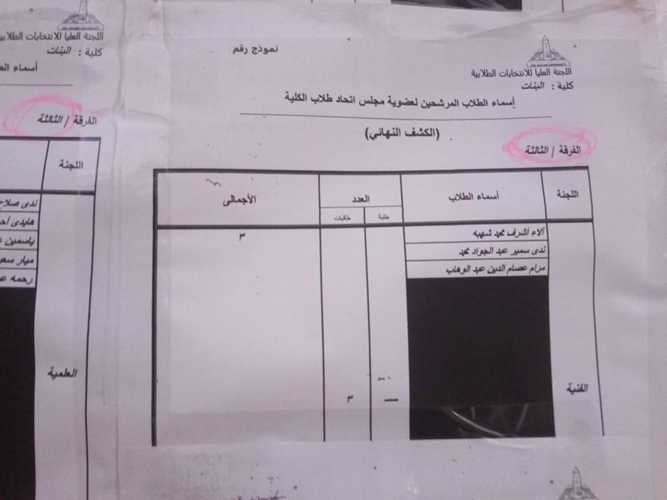 الكشوف النهائية لمرشحات في انتخابات اتحاد طلاب كلية البنات جامعة عين شمس