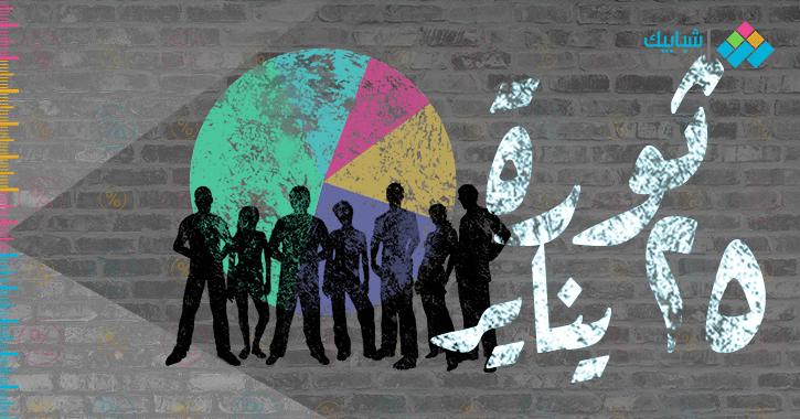 ميراث ثورة يناير في 100 حكاية لشبابها.. تحليل بياني