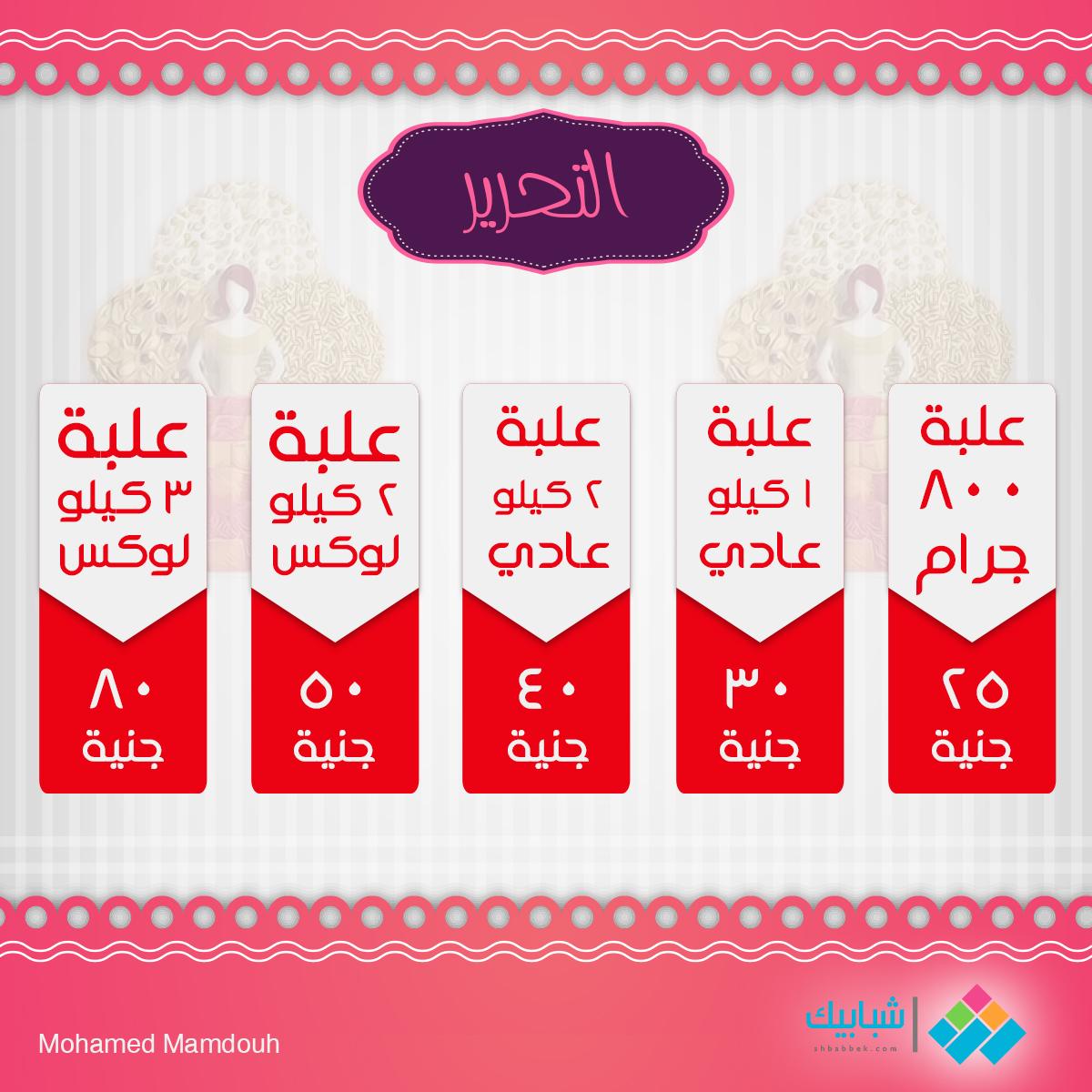 التحرير (2)